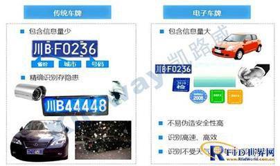 RFID电子车牌.jpg